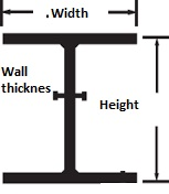 Metal Weight Calculator - Rectangular Pipe , Rectangular